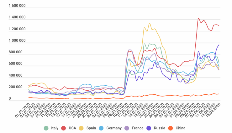 country wise ransomeware attacks